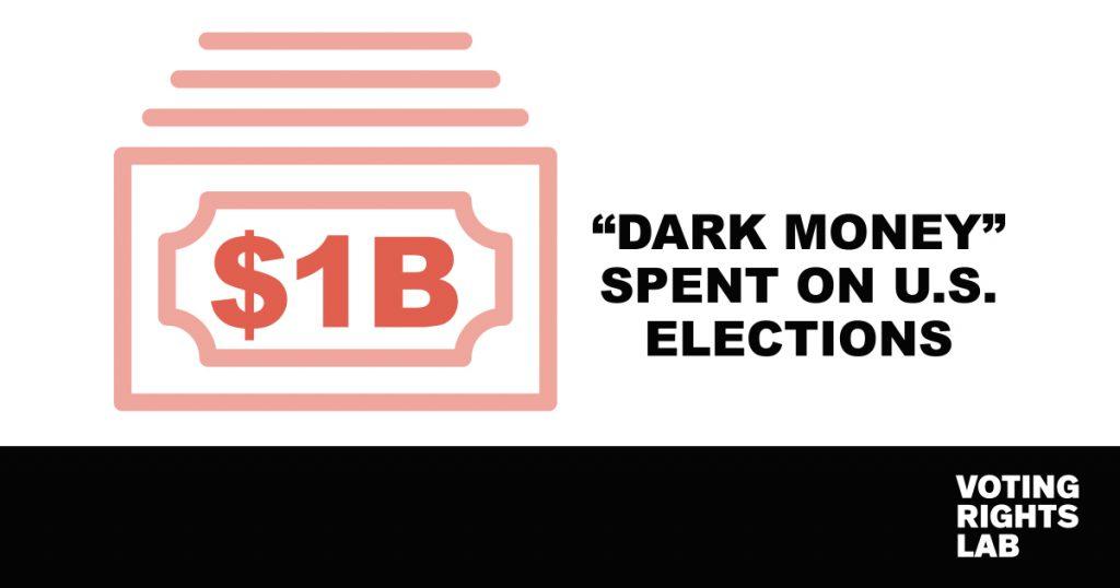 Dark Money in Elections Infographic