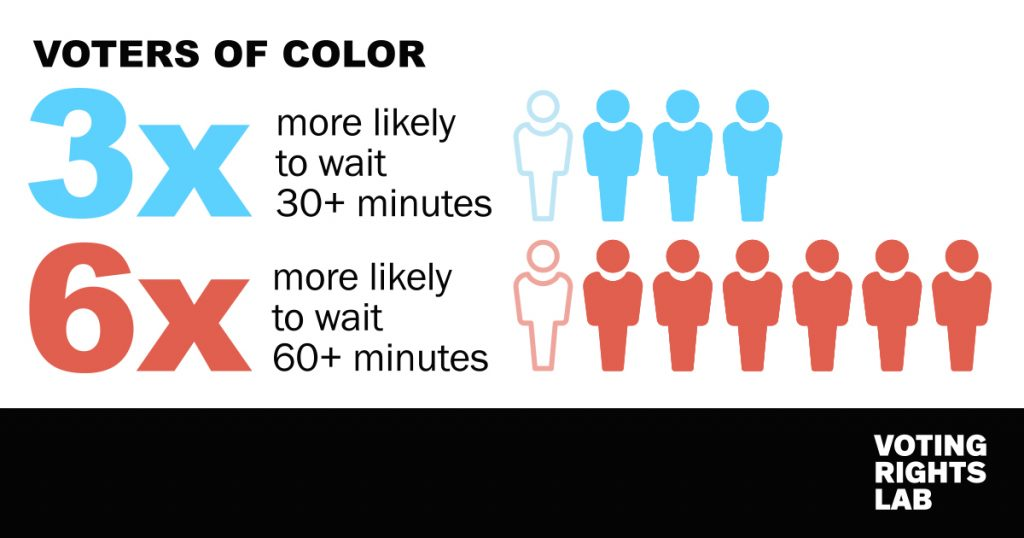 Voters of Color Infographic