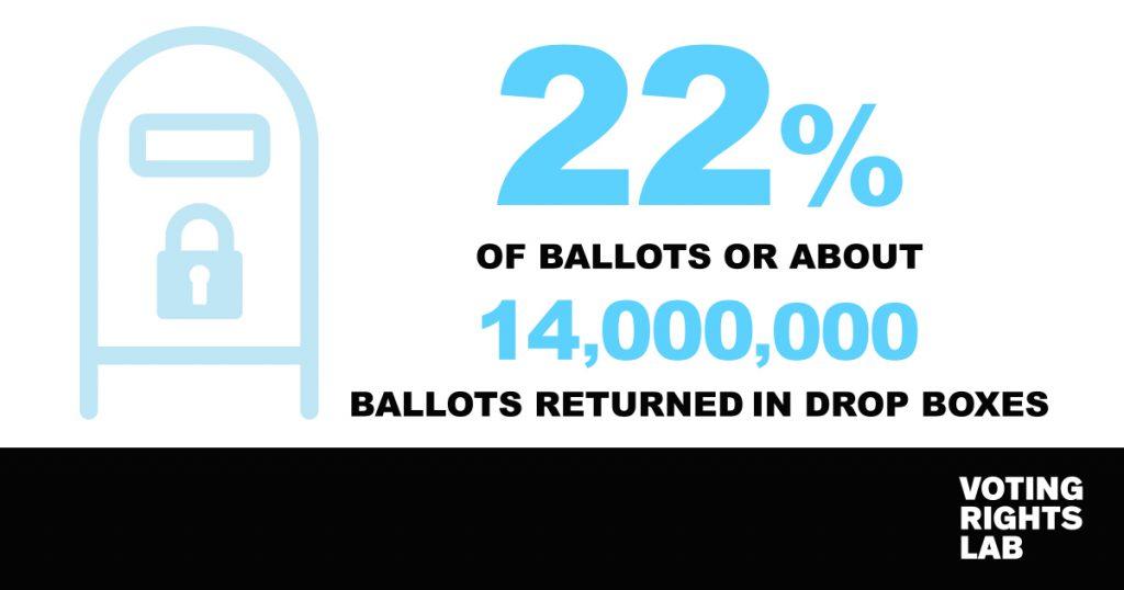 Ballot Drop Box Infographic