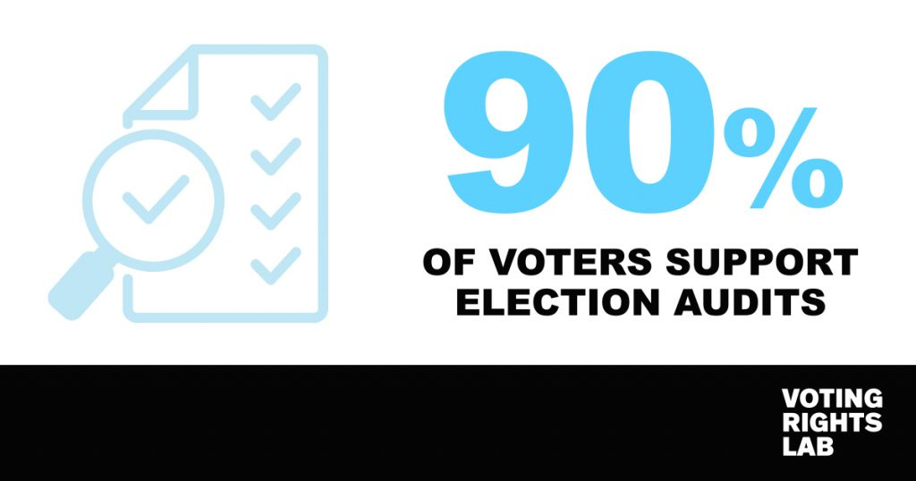 Election Audit Support Infographic