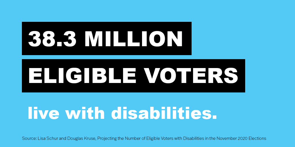 38.3 million eligible voters live with disabilities.